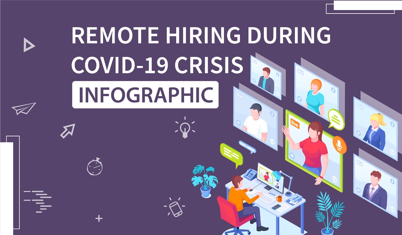 hire from home during COVID-19